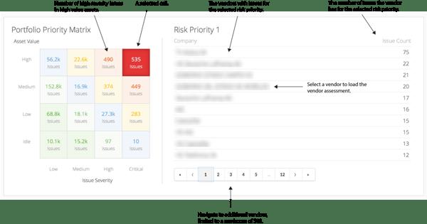 Portfolio Issue Risk Matrix explained - Riskrecon