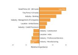 Business-Factors-Uncertainty-250