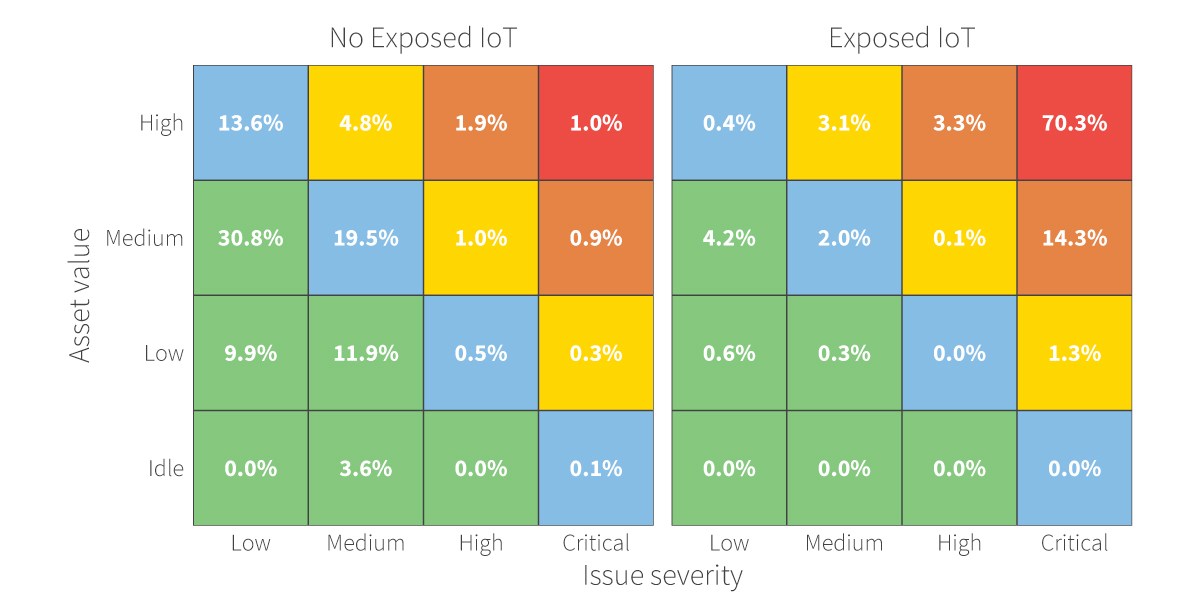 Correlation-of-IoT-Devices-April-2021--1200