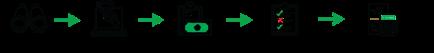 RiskRecon Rating Model Methodology