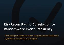 Ransomware-Correlation-250v2