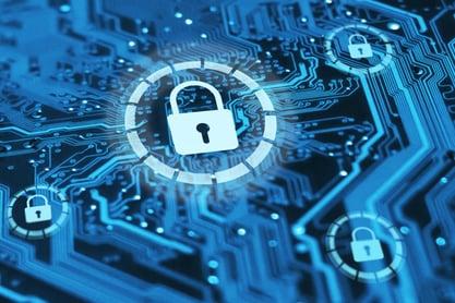 cyber risk modeling