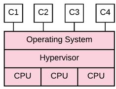 diagramb.png