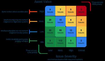 scoring-model-asset-value