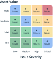 scoring-model-prioritization-b